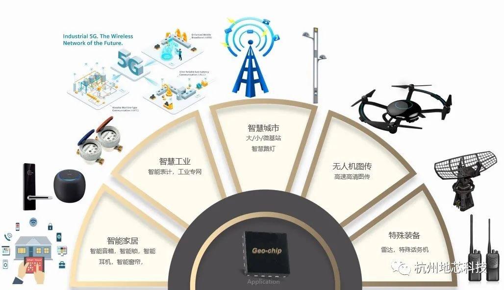 """5G 射频芯片研发商 """"地芯科技""""完成近亿元 A 轮融资"""