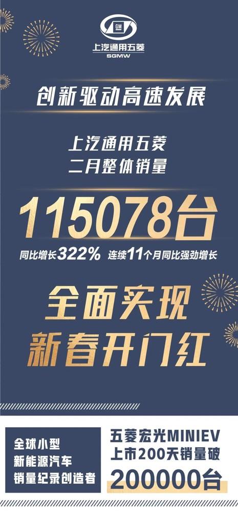 五菱二月销售快递发布七天超过6700的五菱之旅预售订单
